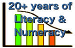 20+ years of literacy and numeracy focus